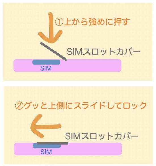 『SH-02L』SIMスロットカバーの固定方法
