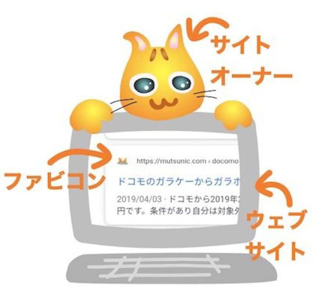 サイトオーナーとウェブサイトとファビコン
